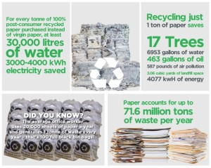 Paper-Recycling-21-04-2015-main-facts-copy